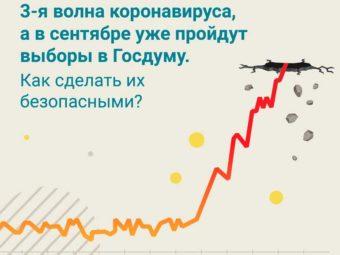 Выборы в Госдуму в сентябре пройдут в 3 дня